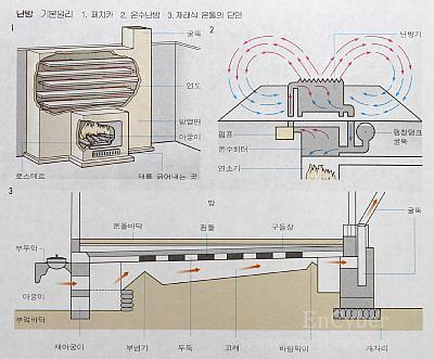 Ракетная печь своими руками корея чертежи фото